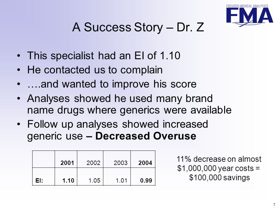 7 A Success Story – Dr. Z This specialist had an EI of 1.10 He contacted us to complain ….and wanted to improve his score Analyses showed he used many