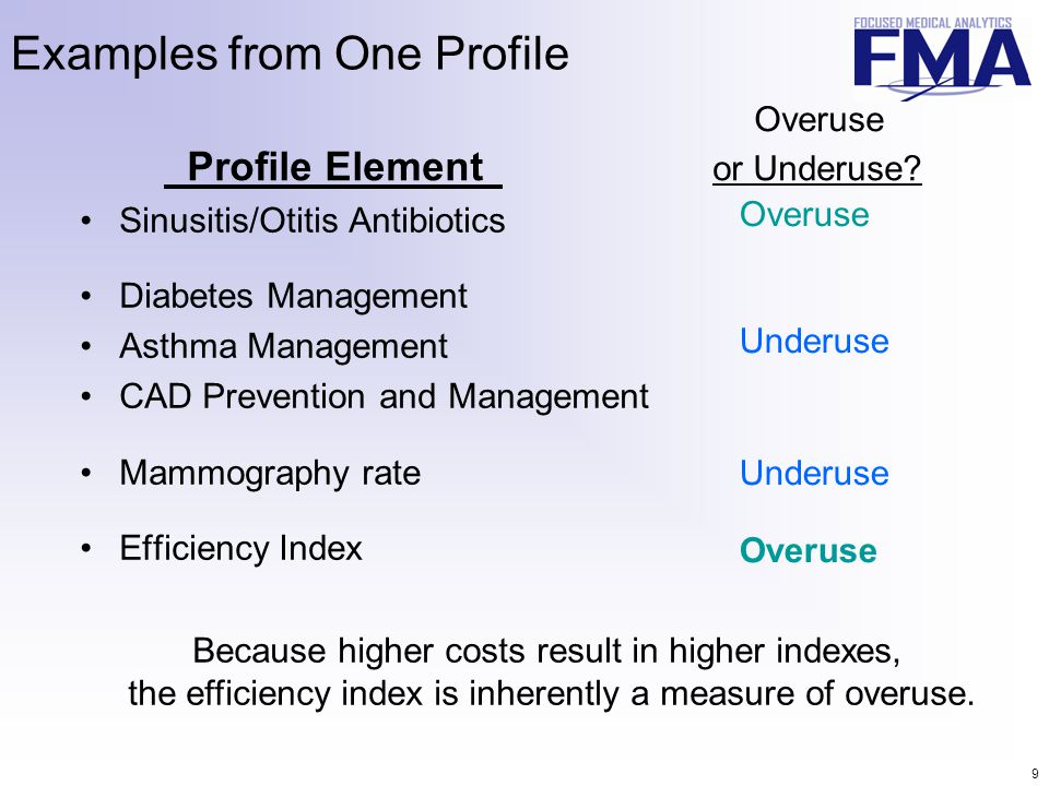 9 Overuse Profile Element or Underuse? Sinusitis/Otitis Antibiotics Diabetes Management Asthma Management CAD Prevention and Management Mammography ra