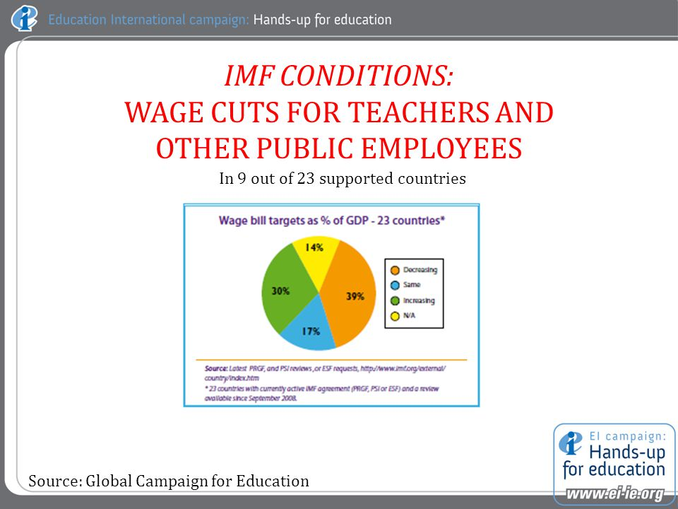 Source: Global Campaign for Education IMF CONDITIONS: WAGE CUTS FOR TEACHERS AND OTHER PUBLIC EMPLOYEES In 9 out of 23 supported countries