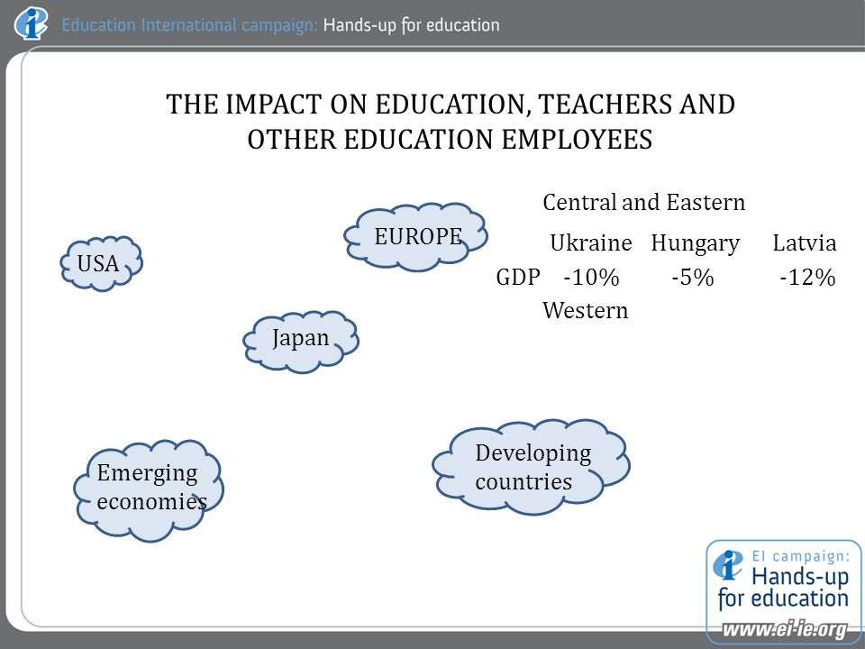 THE IMPACT ON EDUCATION, TEACHERS AND OTHER EDUCATION EMPLOYEES USA EUROPE Central and Eastern UkraineHungaryLatvia GDP-10%-5%-12% Japan Emerging economies Developing countries Western