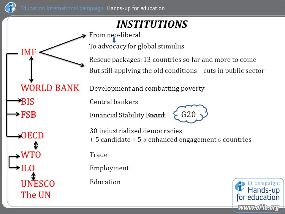 INSTITUTIONS IMF To advocacy for global stimulus But still applying the old conditions – cuts in public sector Rescue packages: 13 countries so far and more to come WORLD BANK BIS Development and combatting poverty Central bankers Financial Stability Forum FSF OECD 30 industrialized democracies + 5 candidate + 5 « enhanced engagement » countries From neo-liberal ILO Employment UNESCO Education WTO Trade The UN FSB Financial Stability Board G20