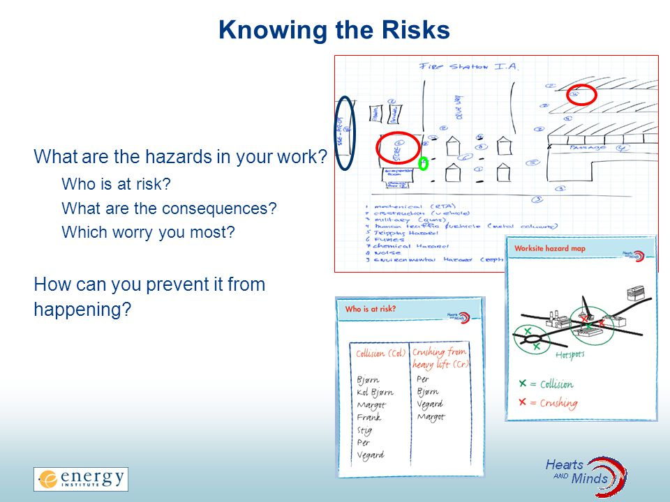 Knowing What Is Hazardous Identify high, medium and low risk hazard What outcomes are most likely.