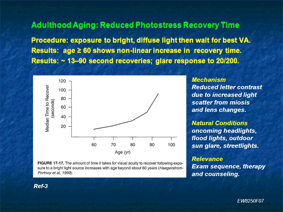 Adulthood Aging: Reduced Photostress Recovery Time Procedure: exposure to bright, diffuse light then wait for best VA.