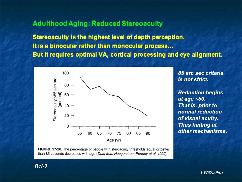 Adulthood Aging: Reduced Stereoacuity Stereoacuity is the highest level of depth perception.
