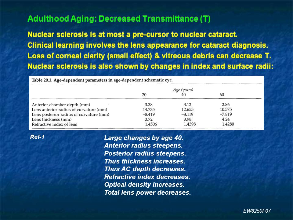 Adulthood Aging: Decreased Transmittance (T) Nuclear sclerosis is at most a pre-cursor to nuclear cataract.