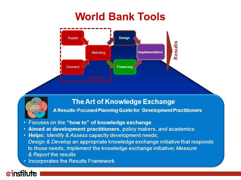 World Bank Tools South-South Experience Exchange Facility Unique mix of South-South Facility partners, five out of which are MICs (Mexico, China, India, Russia, Colombia, Spain, the Netherlands, Denmark and United Kingdom).