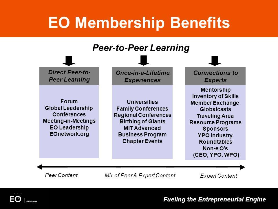 Fueling the Entrepreneurial Engine EO Membership Benefits Mentorship Inventory of Skills Member Exchange Globalcasts Traveling Area Resource Programs