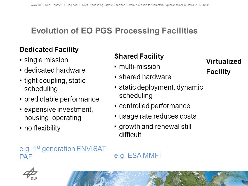 Evolution of EO PGS Processing Facilities Dedicated Facility single mission dedicated hardware tight coupling, static scheduling predictable performance expensive investment, housing, operating no flexibility e.g.