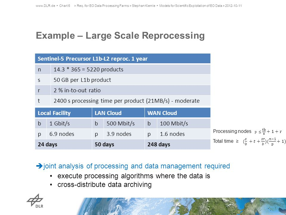 Example – Large Scale Reprocessing  joint analysis of processing and data management required execute processing algorithms where the data is cross-distribute data archiving www.DLR.de Chart 5> Req.