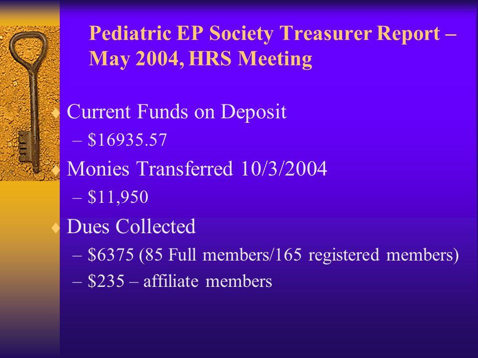 Pediatric EP Society Treasurer Report – May 2004, HRS Meeting  Current Funds on Deposit –$16935.57  Monies Transferred 10/3/2004 –$11,950  Dues Collected –$6375 (85 Full members/165 registered members) –$235 – affiliate members