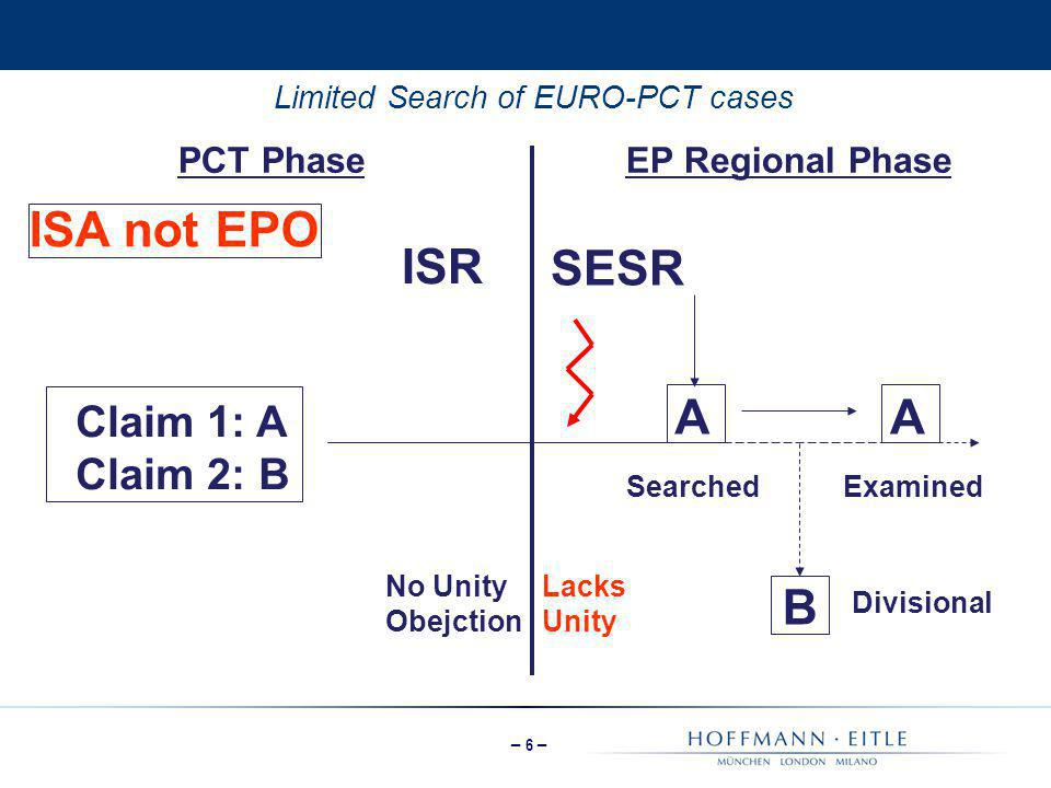 – 6 – Limited Search of EURO-PCT cases Claim 1: A Claim 2: B No Unity Obejction Lacks Unity B AA SearchedExamined Divisional ISR SESR PCT Phase ISA no