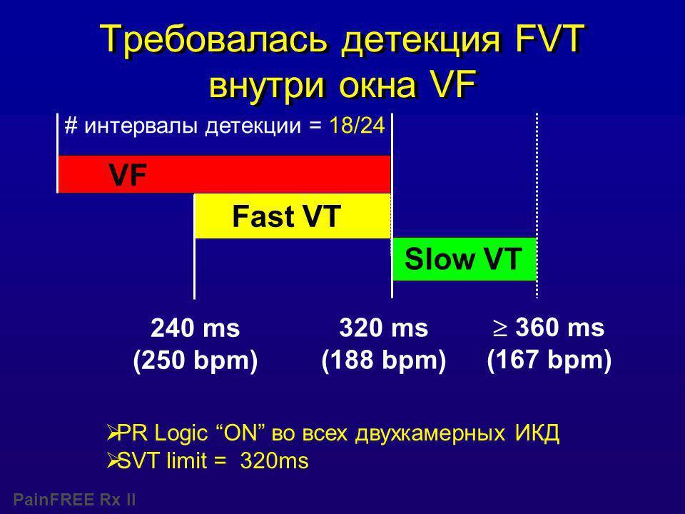 PainFREE Rx II Требовалась детекция FVT внутри окна VF Slow VT 240 ms (250 bpm) 320 ms (188 bpm) Fast VT VF  360 ms (167 bpm) # интервалы детекции = 18/24  PR Logic ON во всех двухкамерных ИКД  SVT limit = 320ms