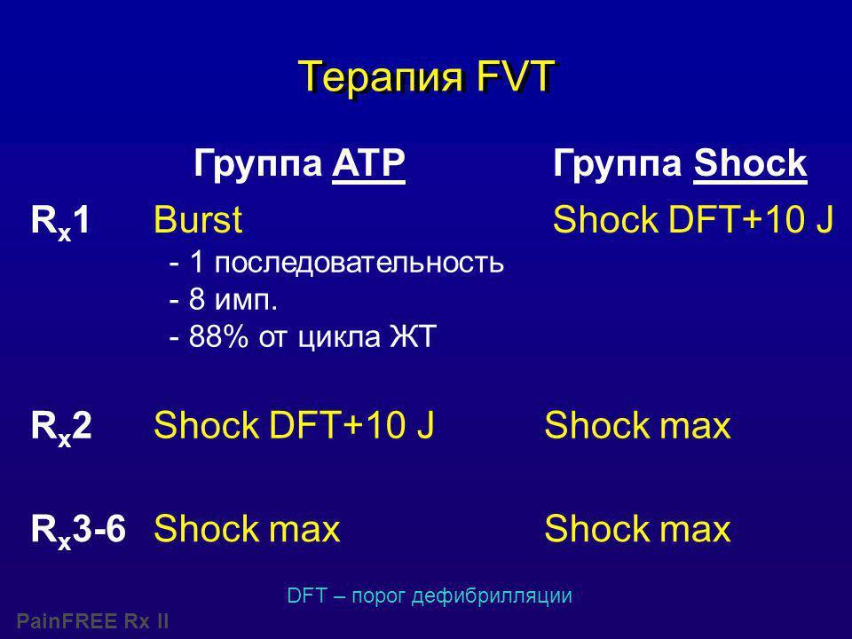 PainFREE Rx II Терапия FVT Группа ATPГруппа Shock Rx1Rx1BurstShock DFT+10 J - 1 последовательность - 8 имп.