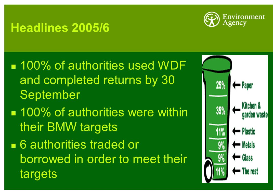 Headlines 2005/6  100% of authorities used WDF and completed returns by 30 September  100% of authorities were within their BMW targets  6 authorit