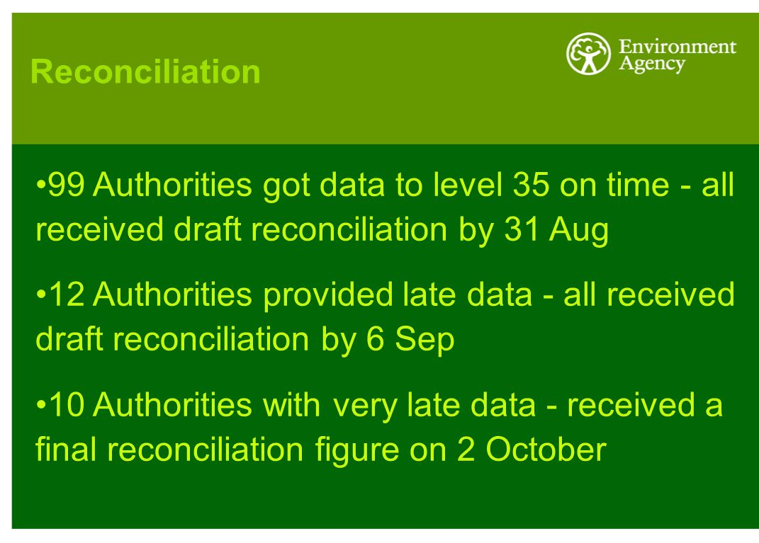 99 Authorities got data to level 35 on time - all received draft reconciliation by 31 Aug 12 Authorities provided late data - all received draft recon