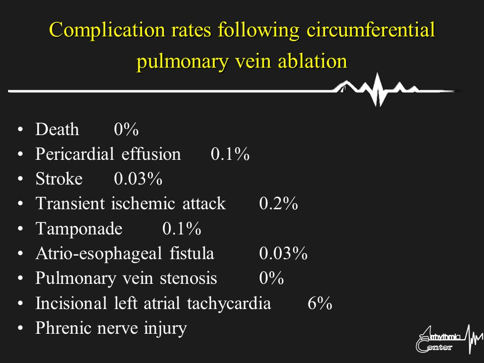 Complication rates following circumferential pulmonary vein ablation Death 0% Pericardial effusion 0.1% Stroke 0.03% Transient ischemic attack 0.2% Ta