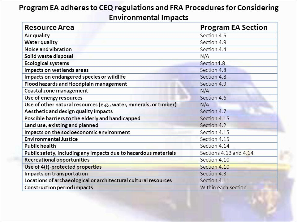 Program EA adheres to CEQ regulations and FRA Procedures for Considering Environmental Impacts Resource AreaProgram EA Section Air qualitySection 4.5
