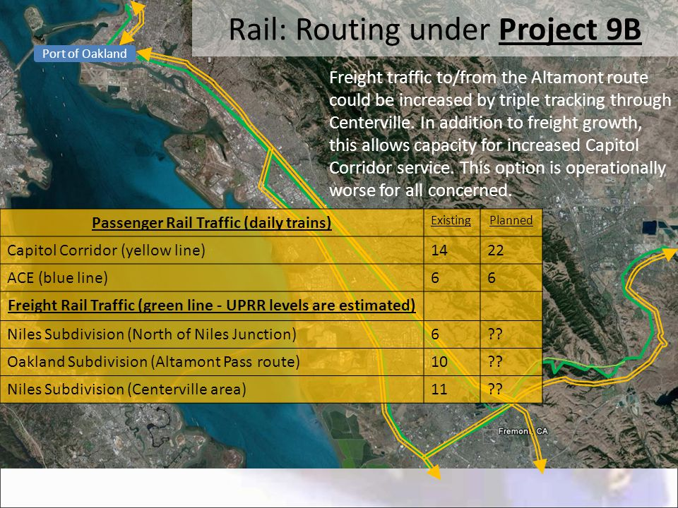 Rail: Routing under Project 9B Port of Oakland Freight traffic to/from the Altamont route could be increased by triple tracking through Centerville. I