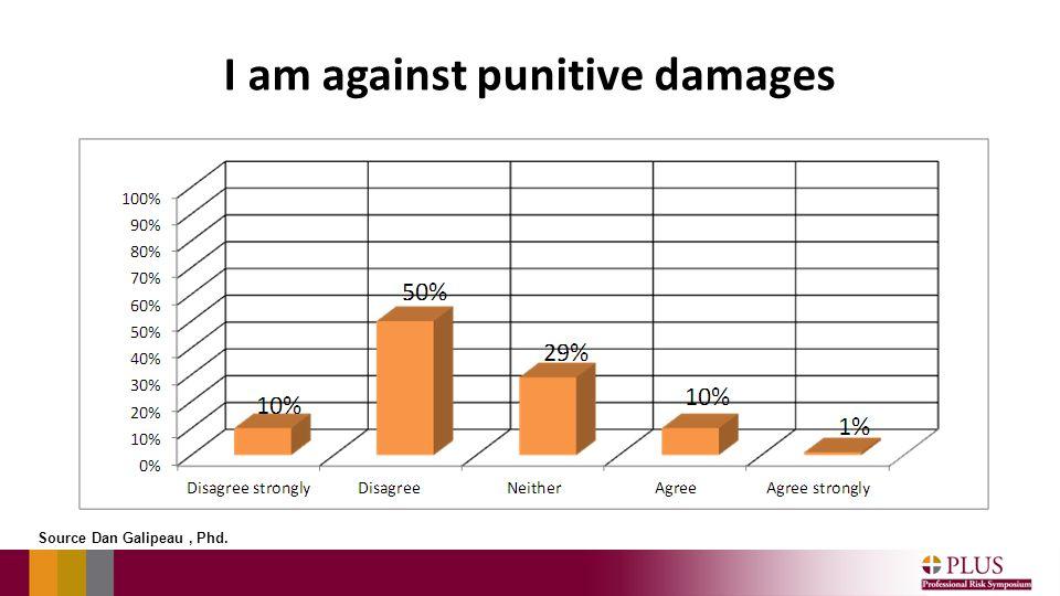 I am against punitive damages Source Dan Galipeau, Phd.