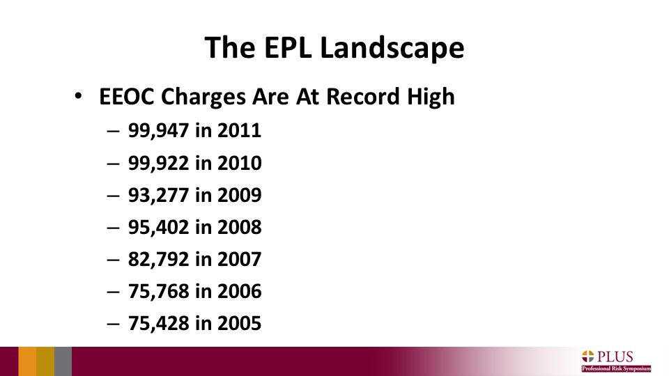 The EPL Landscape EEOC Charges Are At Record High – 99,947 in 2011 – 99,922 in 2010 – 93,277 in 2009 – 95,402 in 2008 – 82,792 in 2007 – 75,768 in 200