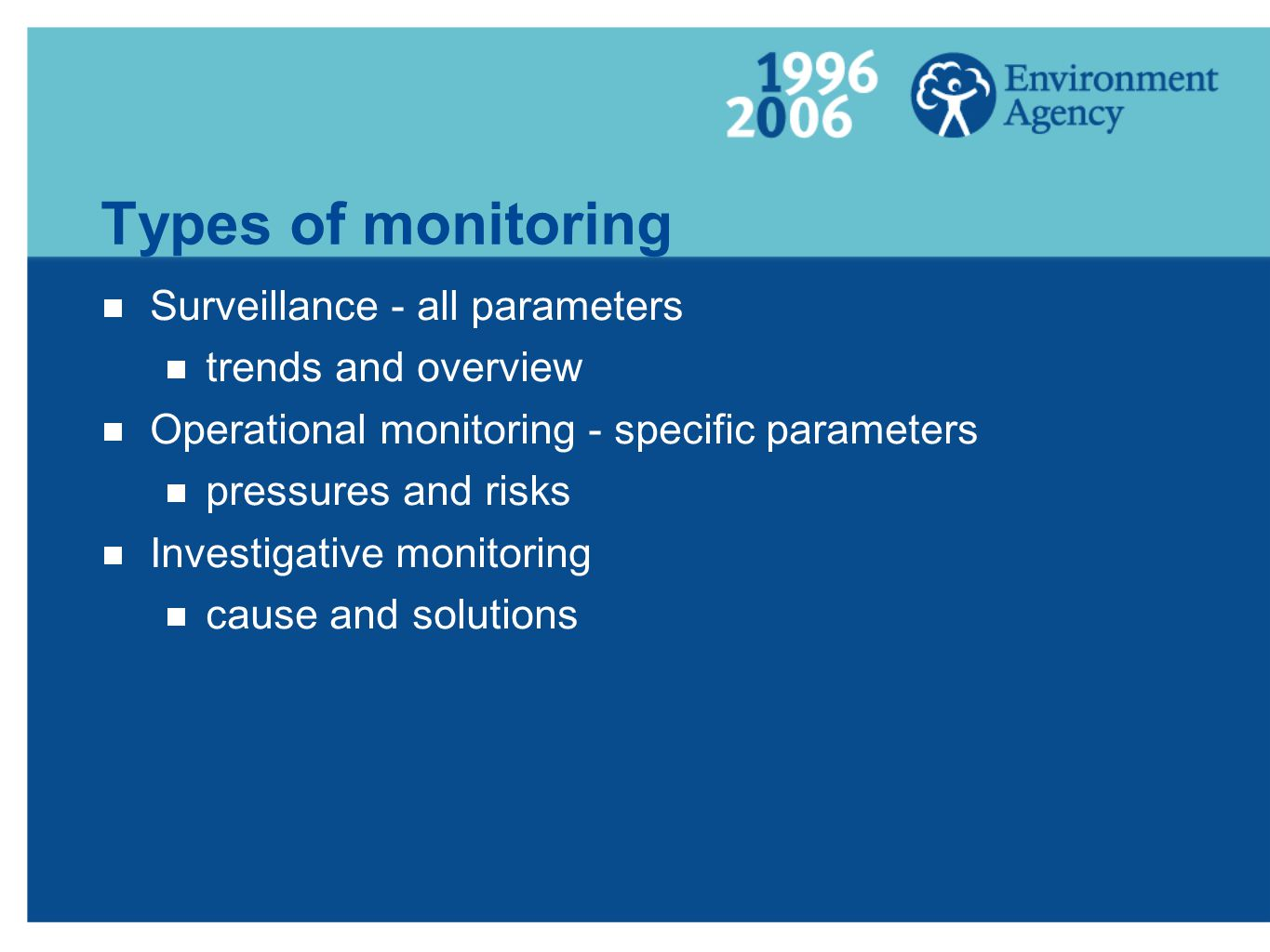 Types of monitoring  Surveillance - all parameters  trends and overview  Operational monitoring - specific parameters  pressures and risks  Inves