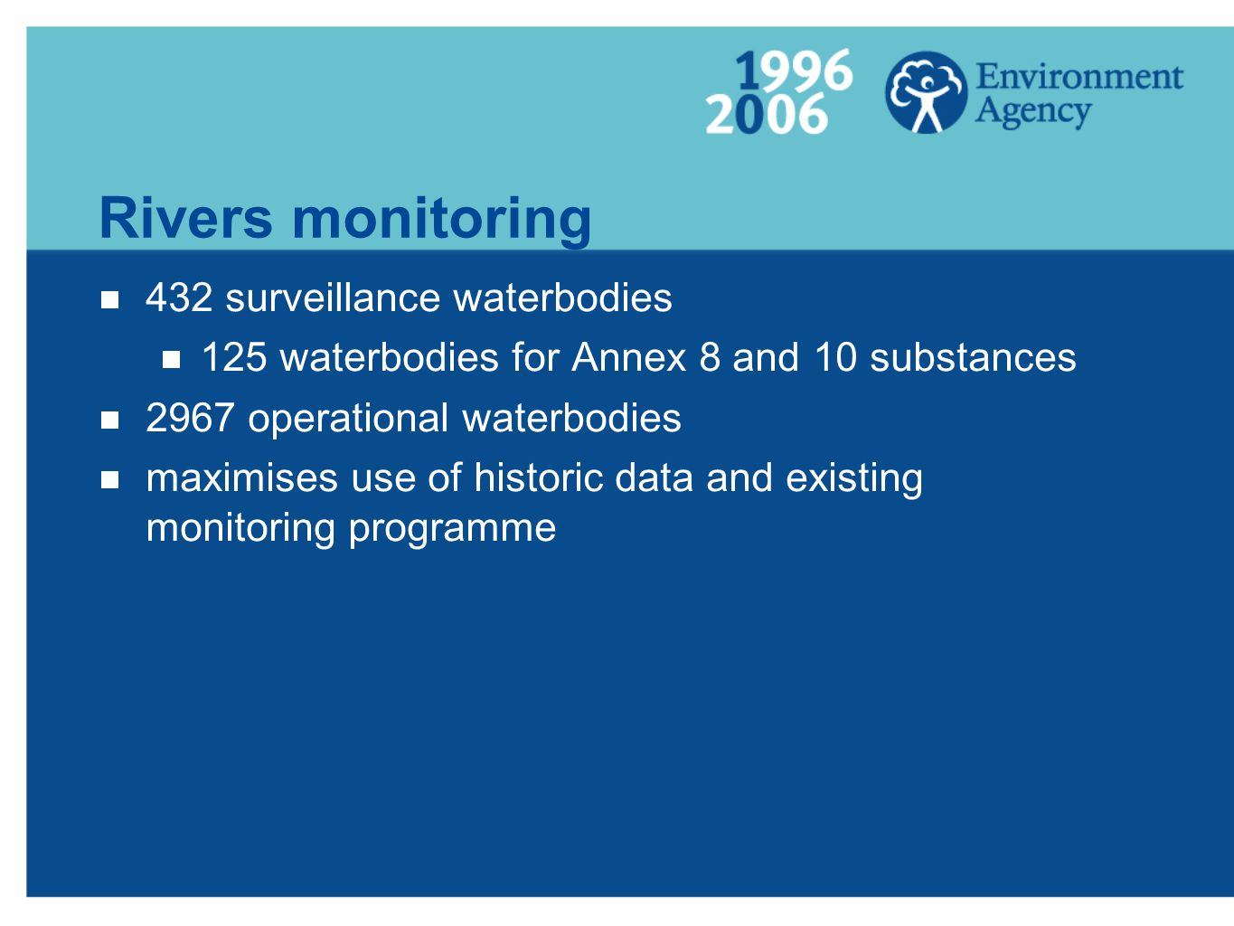 Rivers monitoring  432 surveillance waterbodies  125 waterbodies for Annex 8 and 10 substances  2967 operational waterbodies  maximises use of his