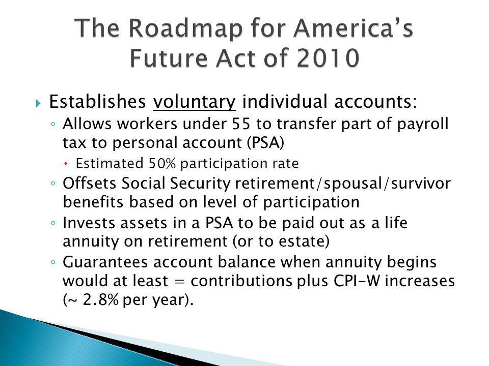  Establishes voluntary individual accounts: ◦ Allows workers under 55 to transfer part of payroll tax to personal account (PSA)  Estimated 50% participation rate ◦ Offsets Social Security retirement/spousal/survivor benefits based on level of participation ◦ Invests assets in a PSA to be paid out as a life annuity on retirement (or to estate) ◦ Guarantees account balance when annuity begins would at least = contributions plus CPI-W increases (~ 2.8% per year).
