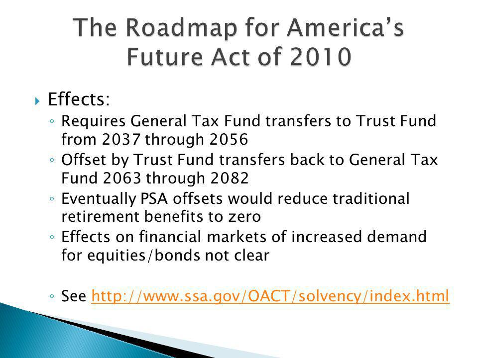  Effects: ◦ Requires General Tax Fund transfers to Trust Fund from 2037 through 2056 ◦ Offset by Trust Fund transfers back to General Tax Fund 2063 through 2082 ◦ Eventually PSA offsets would reduce traditional retirement benefits to zero ◦ Effects on financial markets of increased demand for equities/bonds not clear ◦ See http://www.ssa.gov/OACT/solvency/index.htmlhttp://www.ssa.gov/OACT/solvency/index.html