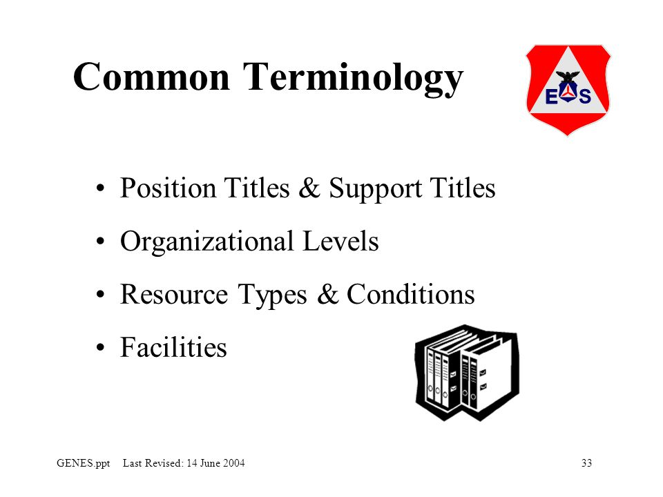 33GENES.ppt Last Revised: 14 June 2004 Common Terminology Position Titles & Support Titles Organizational Levels Resource Types & Conditions Facilities