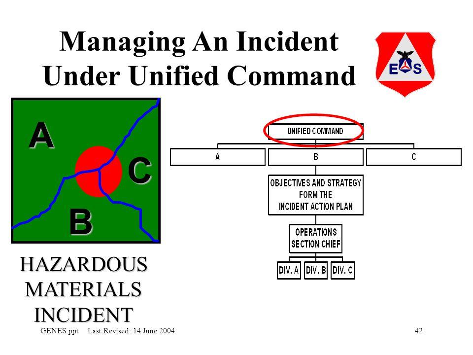 42GENES.ppt Last Revised: 14 June 2004 Managing An Incident Under Unified Command A B C HAZARDOUSMATERIALSINCIDENT