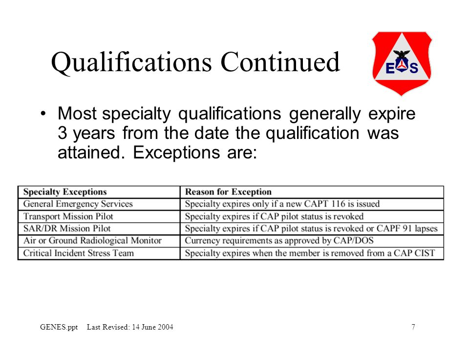 7GENES.ppt Last Revised: 14 June 2004 Qualifications Continued Most specialty qualifications generally expire 3 years from the date the qualification was attained.