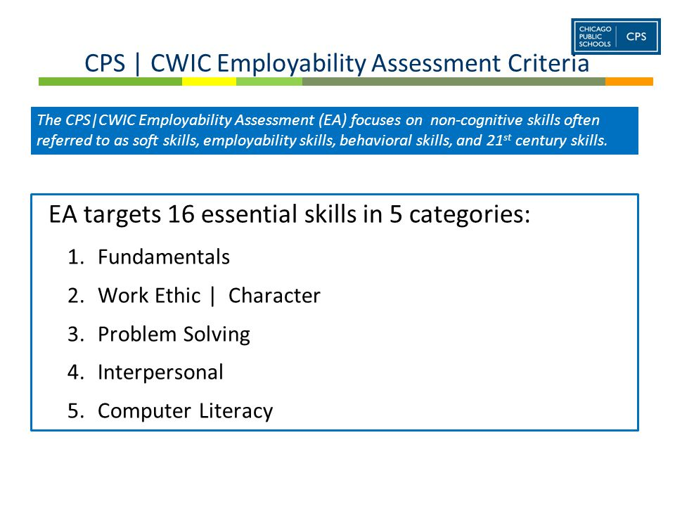 EA targets 16 essential skills in 5 categories: 1.Fundamentals 2.Work Ethic | Character 3.Problem Solving 4.Interpersonal 5.Computer Literacy The CPS|CWIC Employability Assessment (EA) focuses on non-cognitive skills often referred to as soft skills, employability skills, behavioral skills, and 21 st century skills.