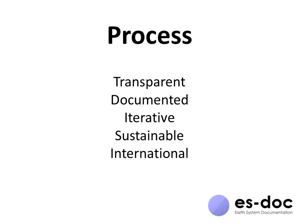 Process Transparent Documented Iterative Sustainable International