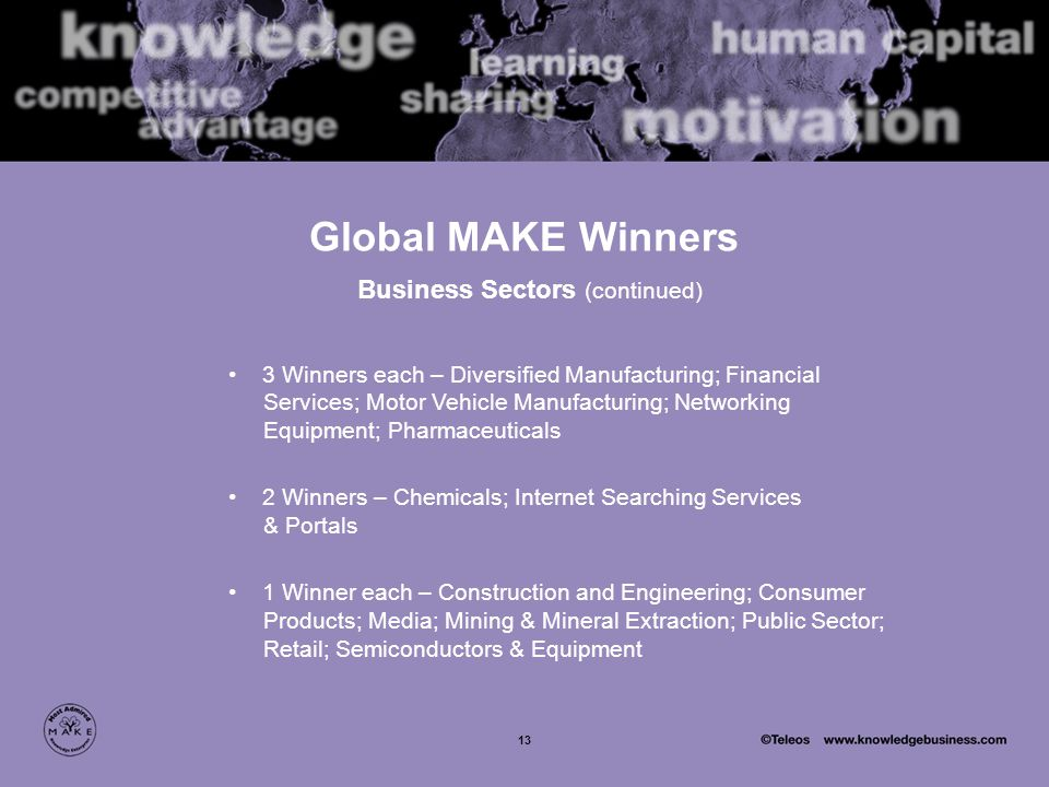 13 Global MAKE Winners Business Sectors (continued) 3 Winners each – Diversified Manufacturing; Financial Services; Motor Vehicle Manufacturing; Networking Equipment; Pharmaceuticals 2 Winners – Chemicals; Internet Searching Services & Portals 1 Winner each – Construction and Engineering; Consumer Products; Media; Mining & Mineral Extraction; Public Sector; Retail; Semiconductors & Equipment