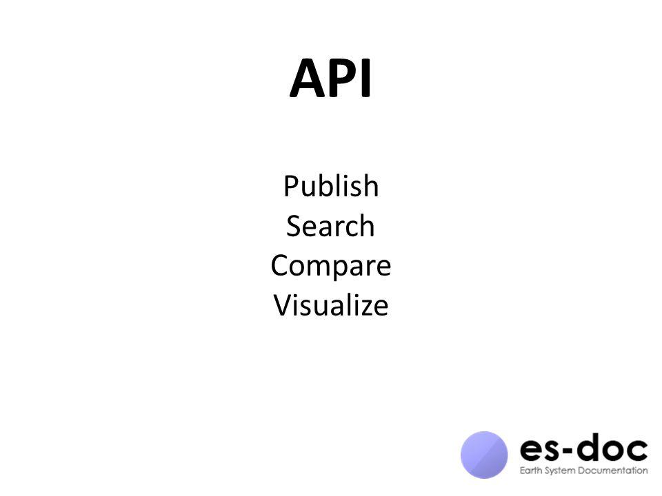 API Publish Search Compare Visualize