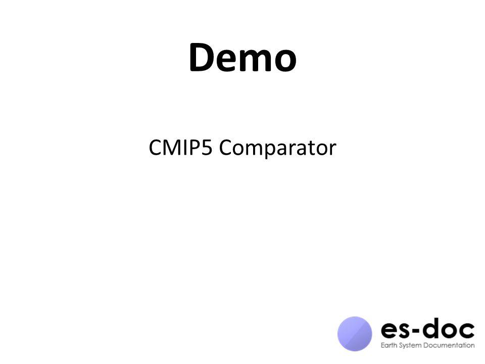 Demo CMIP5 Comparator