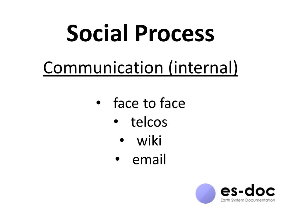Social Process Communication (internal) face to face telcos wiki email