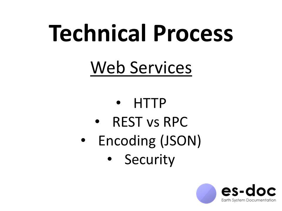 Technical Process Web Services HTTP REST vs RPC Encoding (JSON) Security