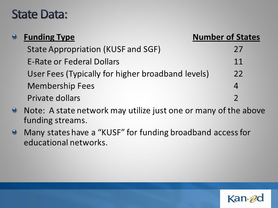 Federal E-Rate funding: Kan-ed has received $5.7 million dollars from the federal E-Rate program to date.