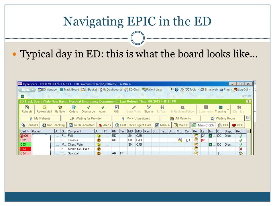 Navigating EPIC in the ED Typical day in ED: this is what the board looks like…