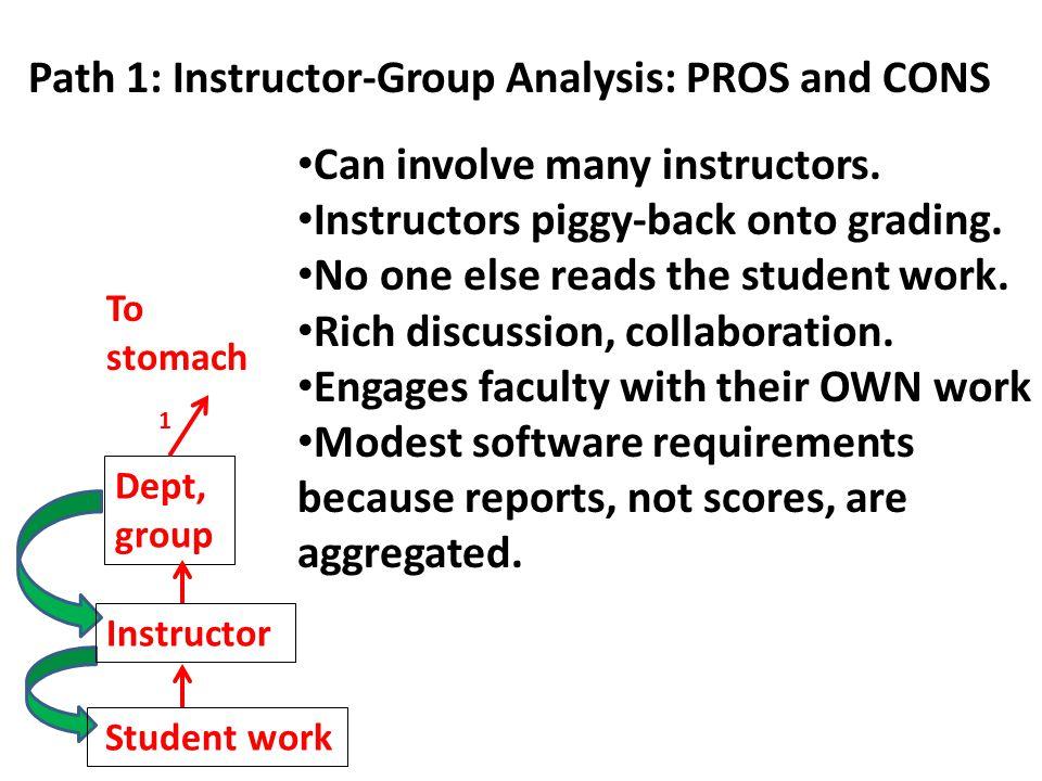 Can involve many instructors. Instructors piggy-back onto grading.