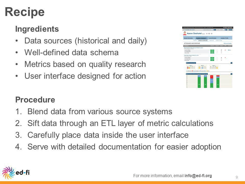 Recipe Ingredients Data sources (historical and daily) Well-defined data schema Metrics based on quality research User interface designed for action Procedure 1.Blend data from various source systems 2.Sift data through an ETL layer of metric calculations 3.Carefully place data inside the user interface 4.Serve with detailed documentation for easier adoption 9 For more information, email info@ed-fi.org