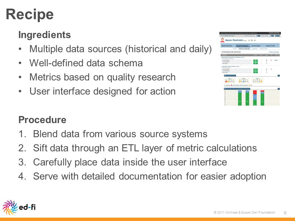 Recipe Ingredients Multiple data sources (historical and daily) Well-defined data schema Metrics based on quality research User interface designed for action Procedure 1.Blend data from various source systems 2.Sift data through an ETL layer of metric calculations 3.Carefully place data inside the user interface 4.Serve with detailed documentation for easier adoption © 2011 Michael & Susan Dell Foundation 9