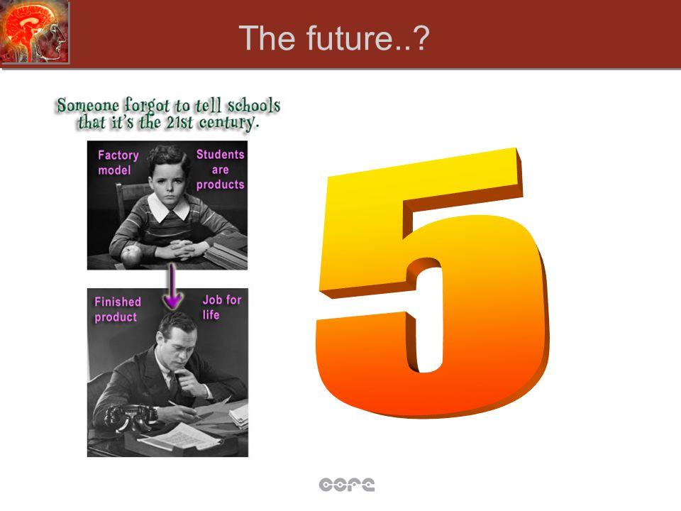 Derek Wenmoth Director, eLearning Core Education Ltd derek@core-ed.net