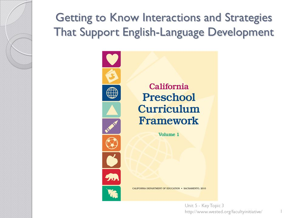 Getting to Know Interactions and Strategies That Support English-Language Development Unit 5 - Key Topic 3