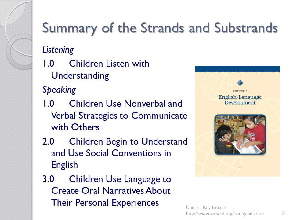 Summary of the Strands and Substrands Listening 1.0Children Listen with Understanding Speaking 1.0Children Use Nonverbal and Verbal Strategies to Communicate with Others 2.0Children Begin to Understand and Use Social Conventions in English 3.0Children Use Language to Create Oral Narratives About Their Personal Experiences Unit 5 - Key Topic 3