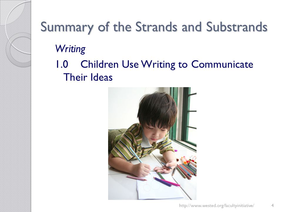 Summary of the Strands and Substrands Writing 1.0Children Use Writing to Communicate Their Ideas