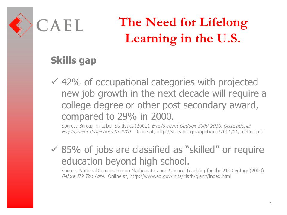 3 The Need for Lifelong Learning in the U.S. Skills gap 42% of occupational categories with projected new job growth in the next decade will require a