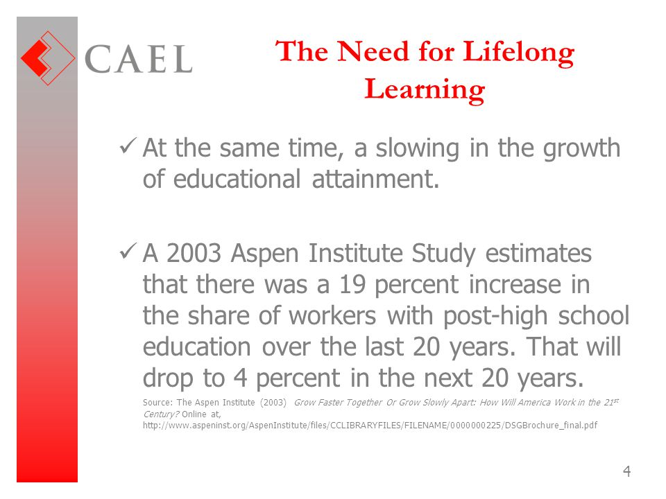4 The Need for Lifelong Learning At the same time, a slowing in the growth of educational attainment. A 2003 Aspen Institute Study estimates that ther
