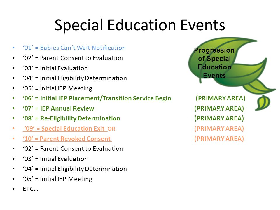 Special Education Events '01' = Babies Can't Wait Notification '02' = Parent Consent to Evaluation '03' = Initial Evaluation '04' = Initial Eligibility Determination '05' = Initial IEP Meeting '06' = Initial IEP Placement/Transition Service Begin (PRIMARY AREA) '07' = IEP Annual Review (PRIMARY AREA) '08' = Re-Eligibility Determination (PRIMARY AREA) '09' = Special Education Exit OR (PRIMARY AREA) '10' = Parent Revoked Consent (PRIMARY AREA) '02' = Parent Consent to Evaluation '03' = Initial Evaluation '04' = Initial Eligibility Determination '05' = Initial IEP Meeting ETC… Progression of Special Education Events